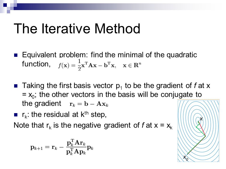 The Iterative Method Equivalent problem: find the minimal of the quadratic function,