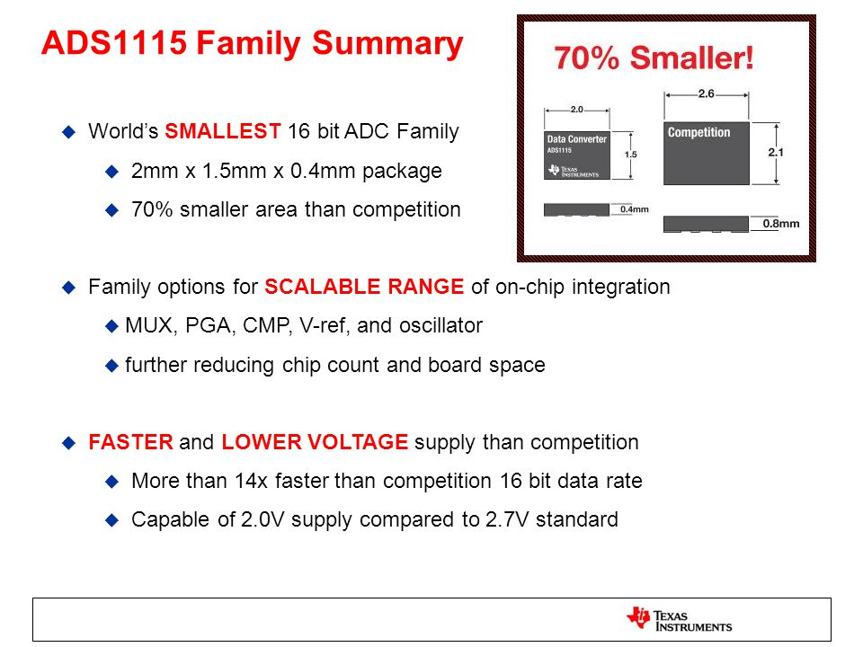 ADS1115 Family Summary World's SMALLEST 16 bit ADC Family