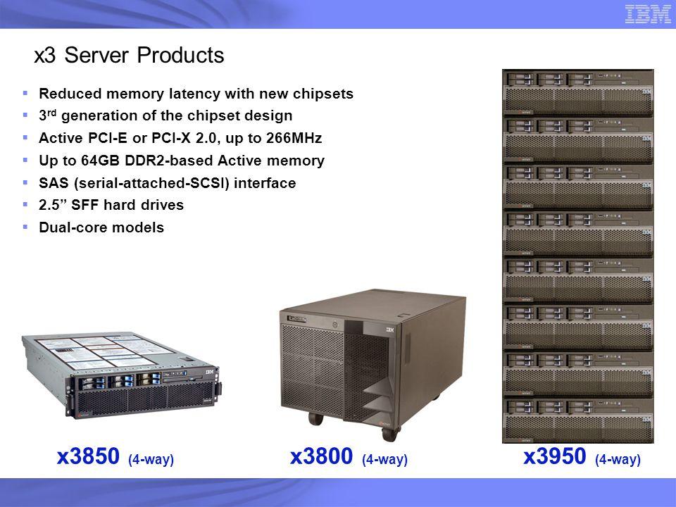 x3850 (4-way) x3800 (4-way) x3950 (4-way)