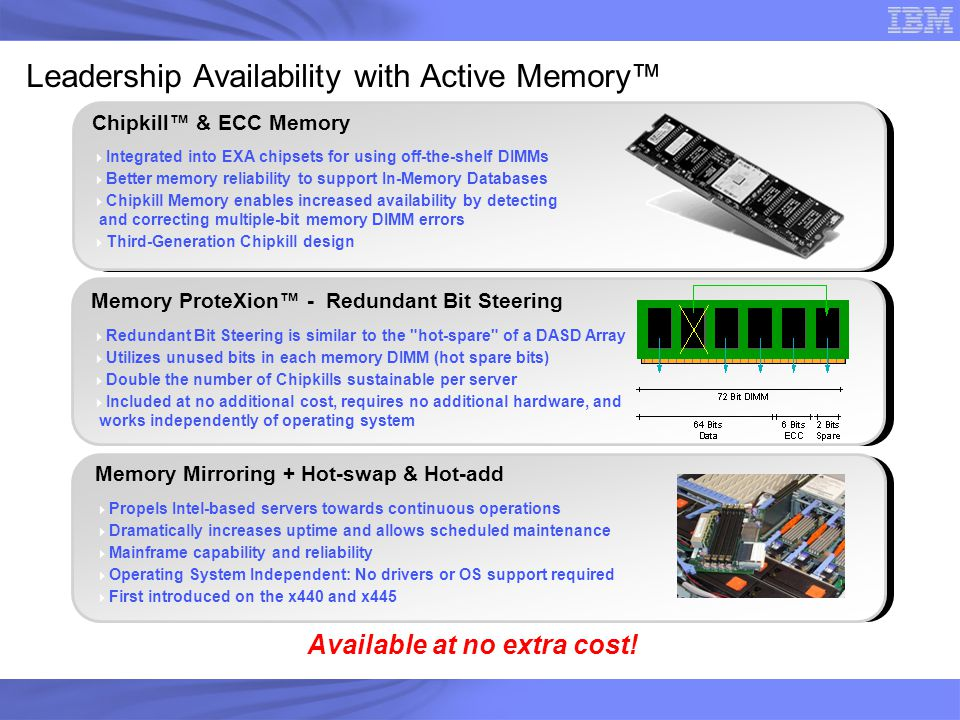 Leadership Availability with Active Memory™