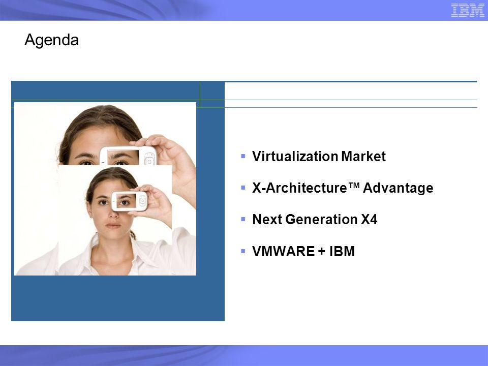 Agenda Virtualization Market X-Architecture™ Advantage
