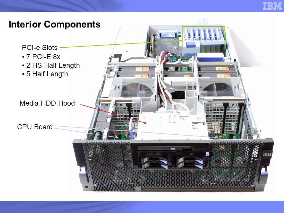 Interior Components PCI-e Slots 7 PCI-E 8x 2 HS Half Length