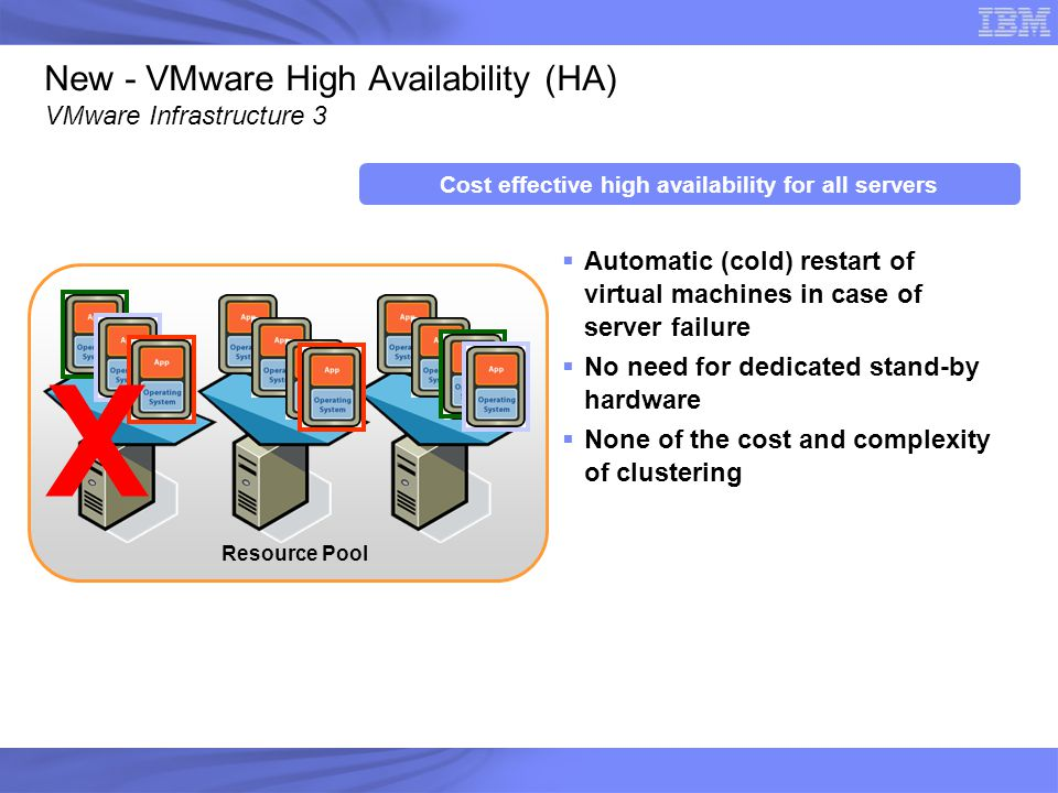 New - VMware High Availability (HA) VMware Infrastructure 3