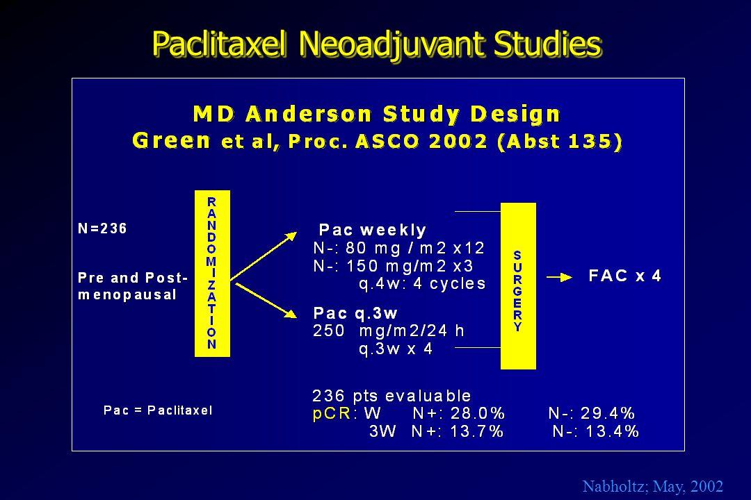 Paclitaxel Neoadjuvant Studies