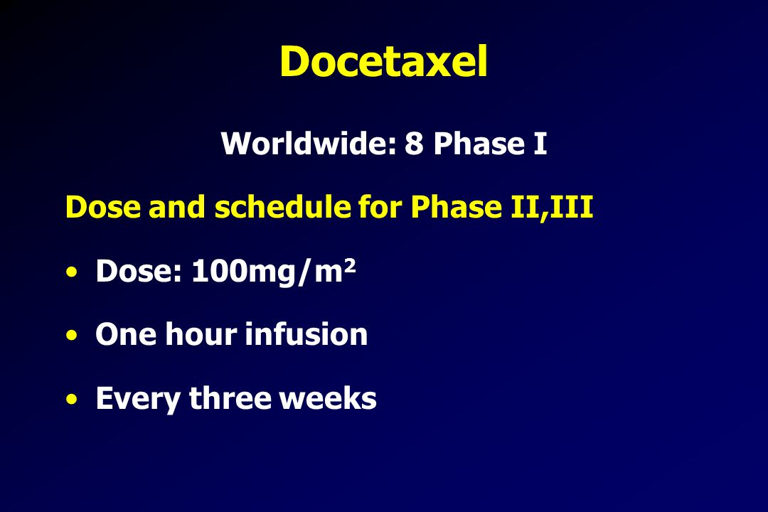 Docetaxel Worldwide: 8 Phase I Dose and schedule for Phase II,III