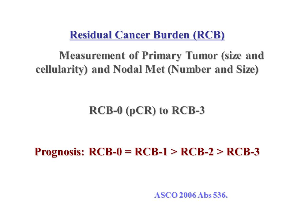 Residual Cancer Burden (RCB)