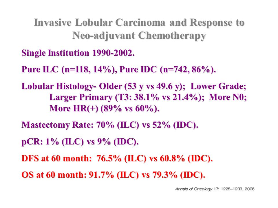 Invasive Lobular Carcinoma and Response to Neo-adjuvant Chemotherapy