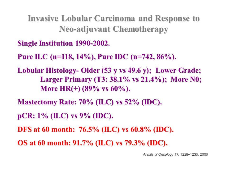 Invasive Lobular Carcinoma and Response to Neo-adjuvant Chemotherapy