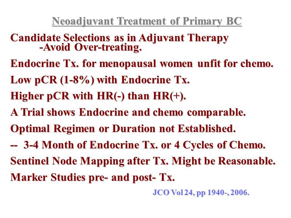 Neoadjuvant Treatment of Primary BC