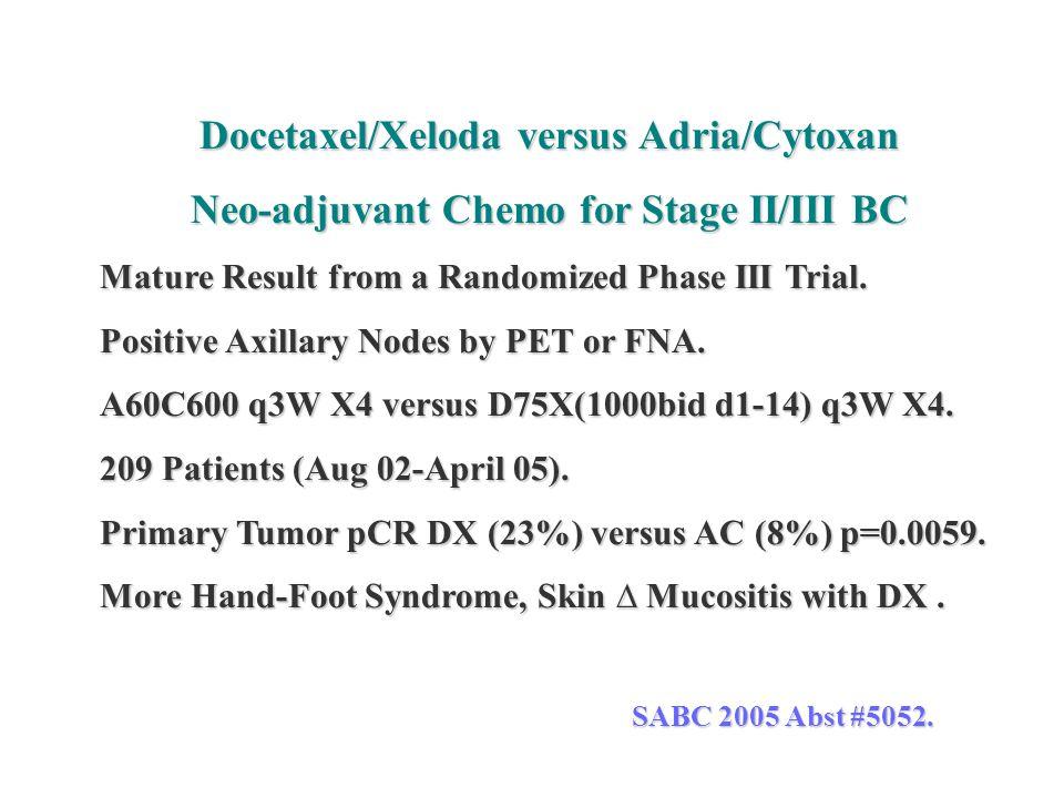 Docetaxel/Xeloda versus Adria/Cytoxan