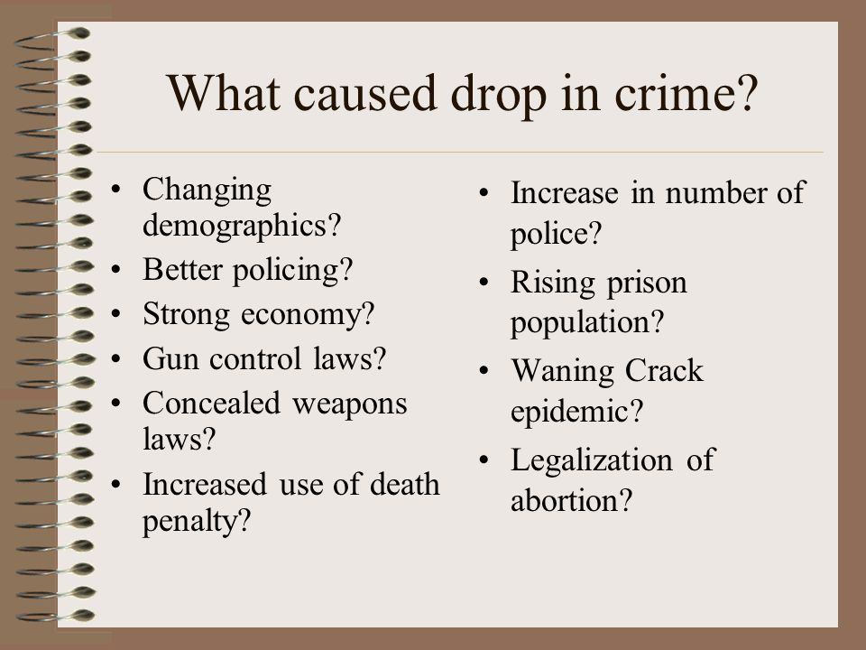 What caused drop in crime