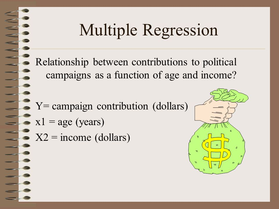 Multiple Regression Relationship between contributions to political campaigns as a function of age and income