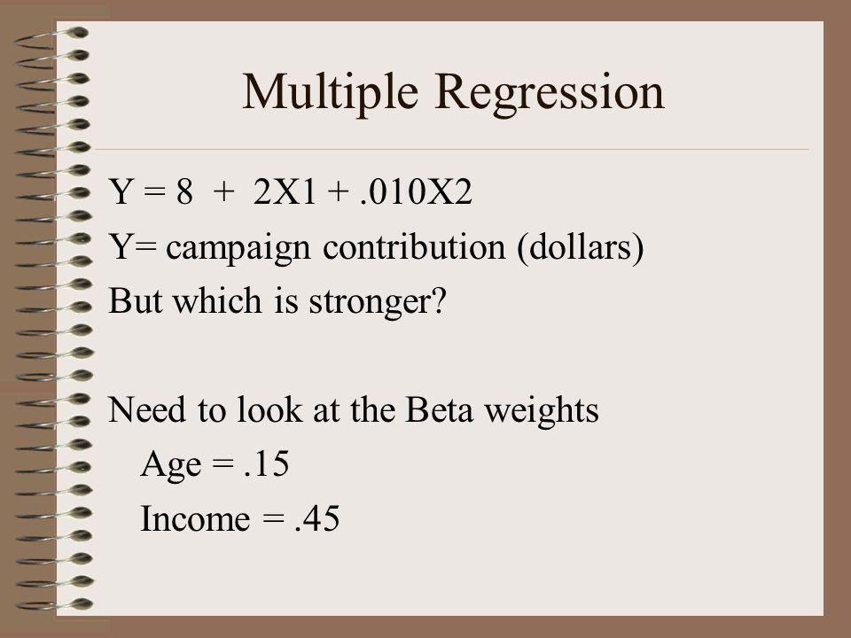 Multiple Regression Y = 8 + 2X1 + .010X2