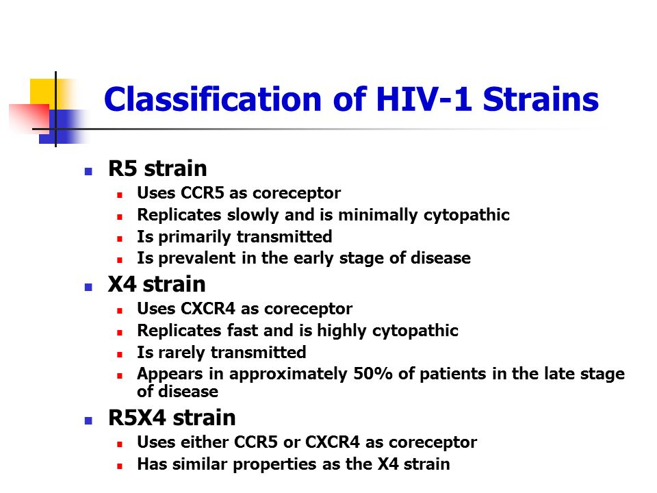 Classification of HIV-1 Strains