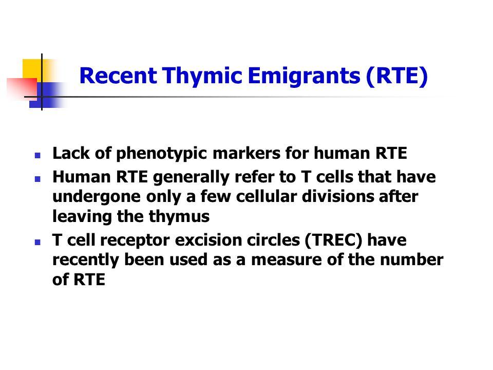 Recent Thymic Emigrants (RTE)