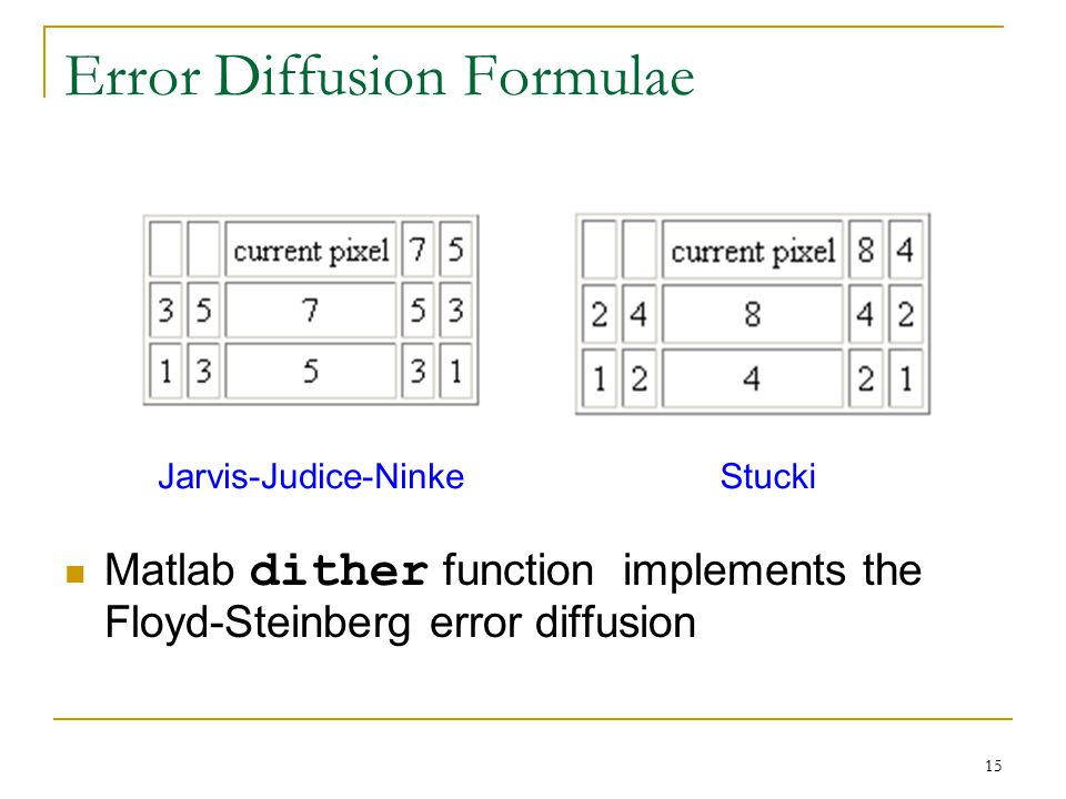 Error Diffusion Formulae