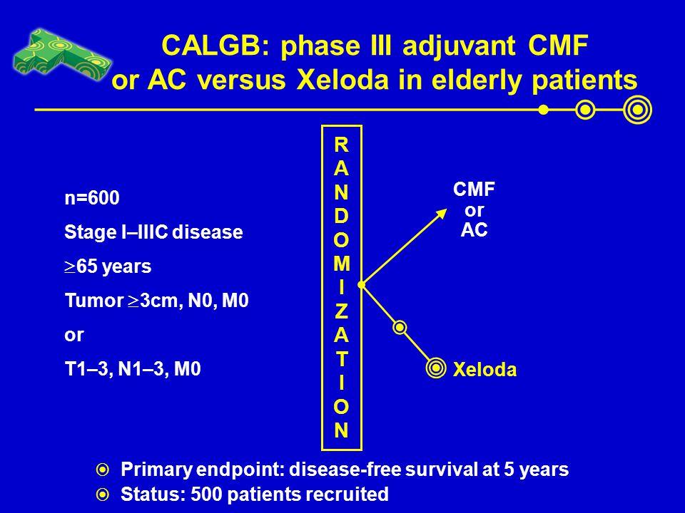 CALGB: phase III adjuvant CMF or AC versus Xeloda in elderly patients