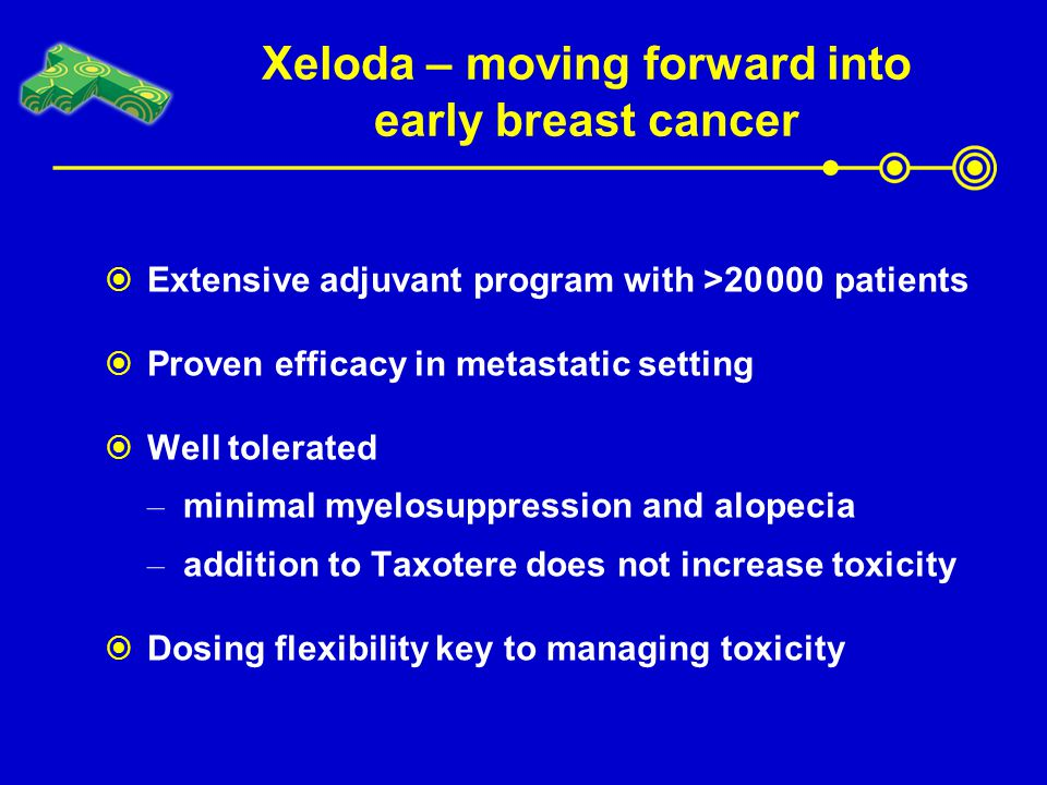 Xeloda – moving forward into early breast cancer