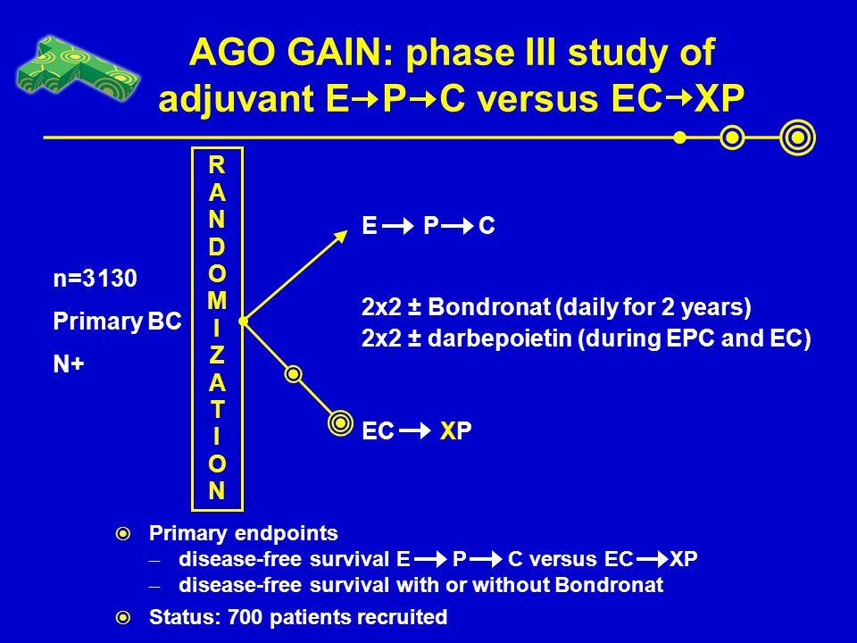 AGO GAIN: phase III study of adjuvant E P C versus EC XP