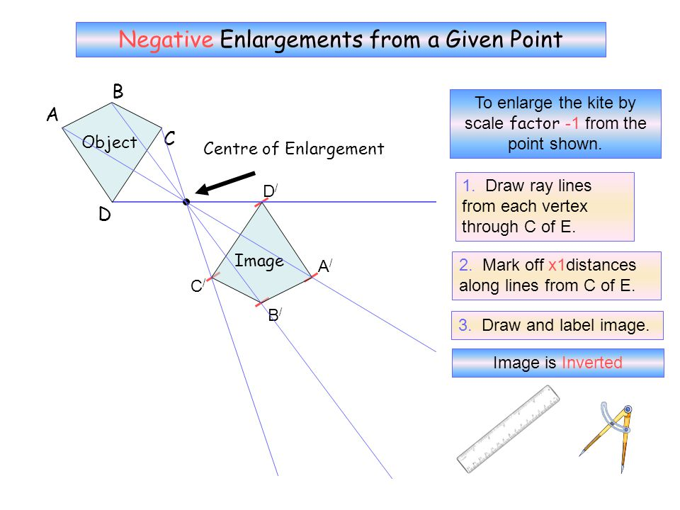 No Grid 4 Negative Enlargements from a Given Point B A C D