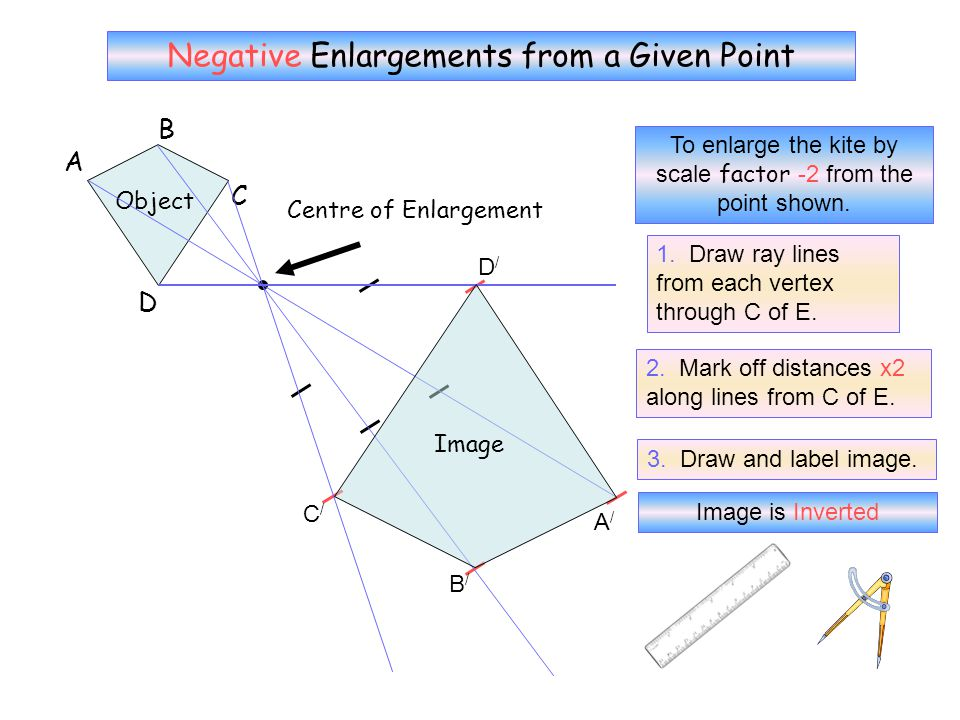 No Grid 5 Negative Enlargements from a Given Point B A C D