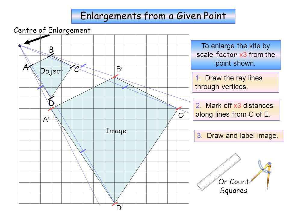 X3 Enlargements from a Given Point B A C D Centre of Enlargement