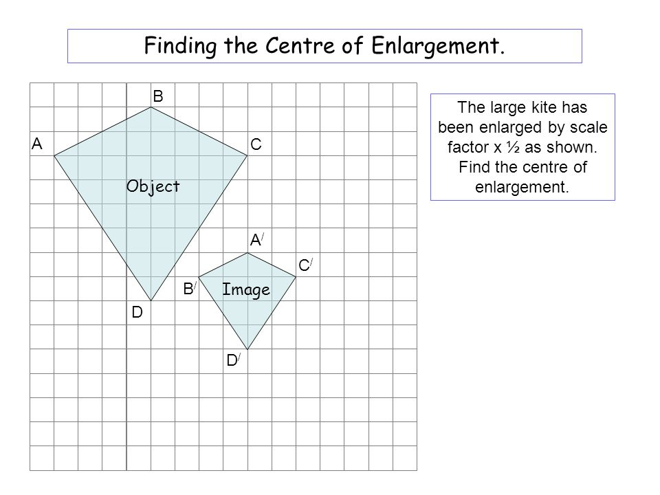 Finding the Centre of Enlargement.