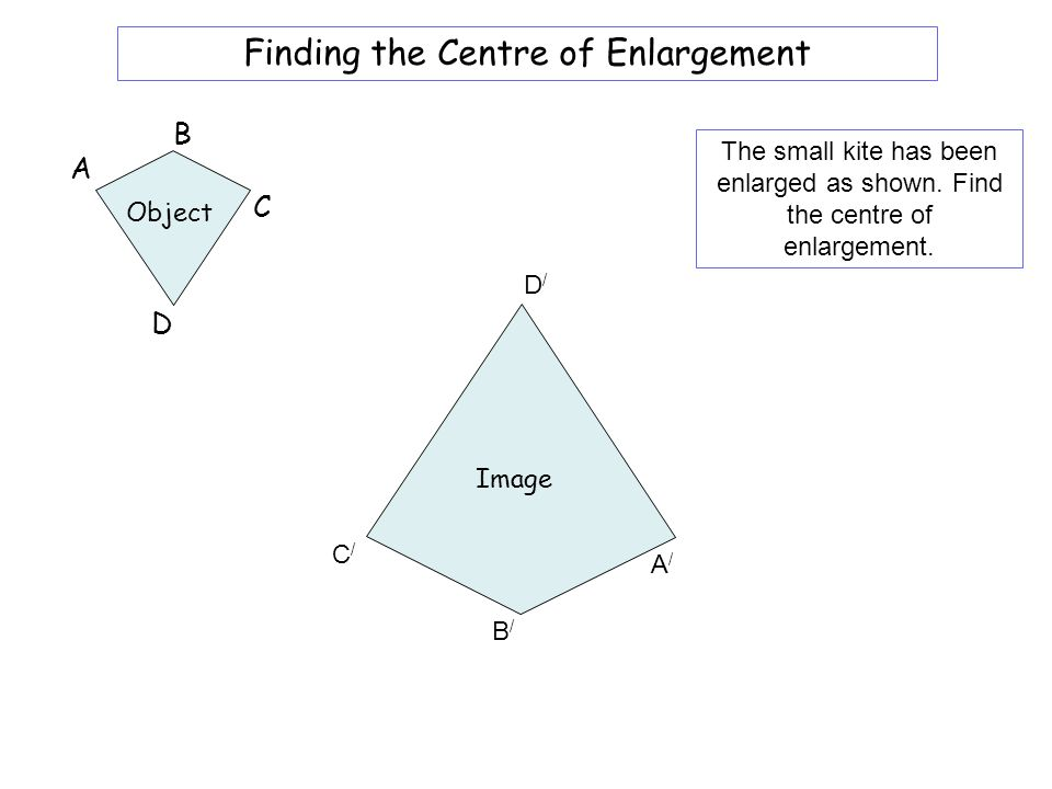 Finding the Centre of Enlargement