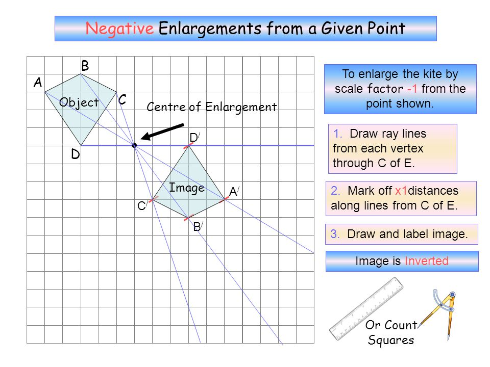 -1 Negative Enlargements from a Given Point B A C D