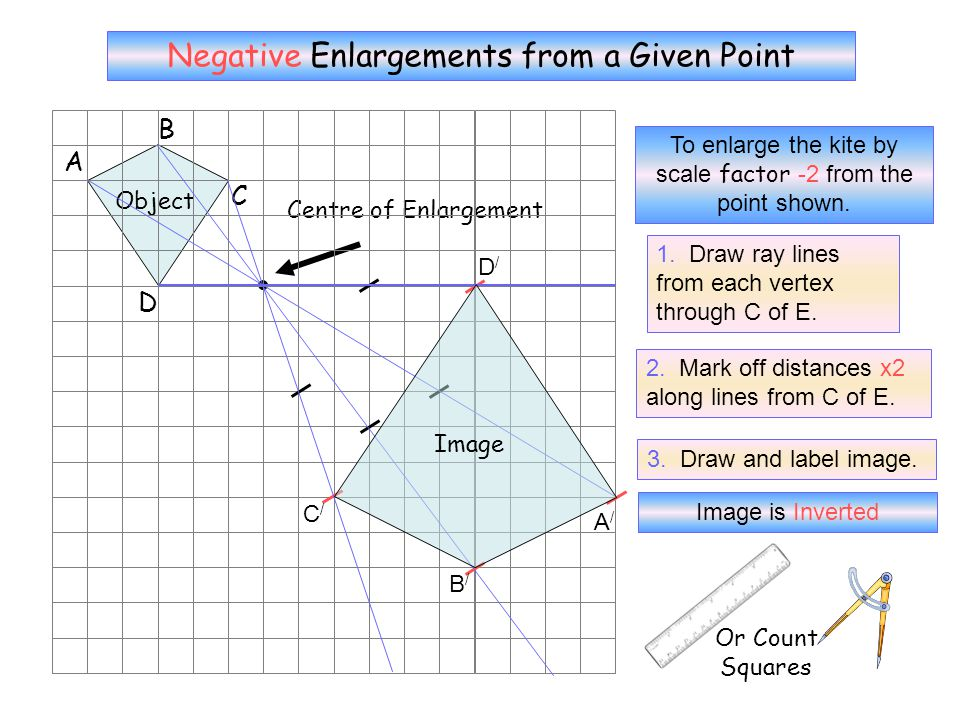 -2 Negative Enlargements from a Given Point B A C D