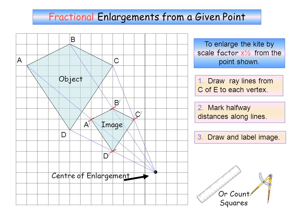 ½ Fractional Enlargements from a Given Point B