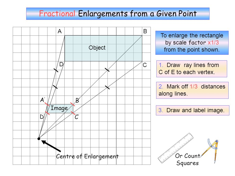 1/3 Fractional Enlargements from a Given Point A B