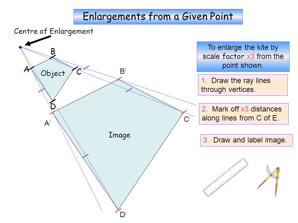 No Grid 2 Enlargements from a Given Point B A C D