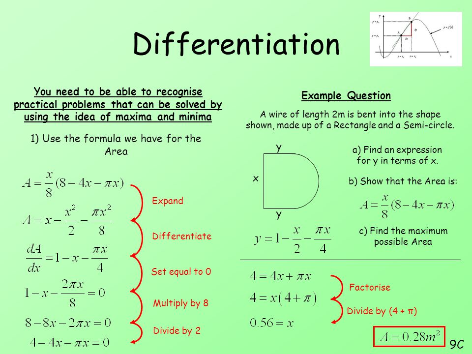 how to find maximum and minimum points using differentiation