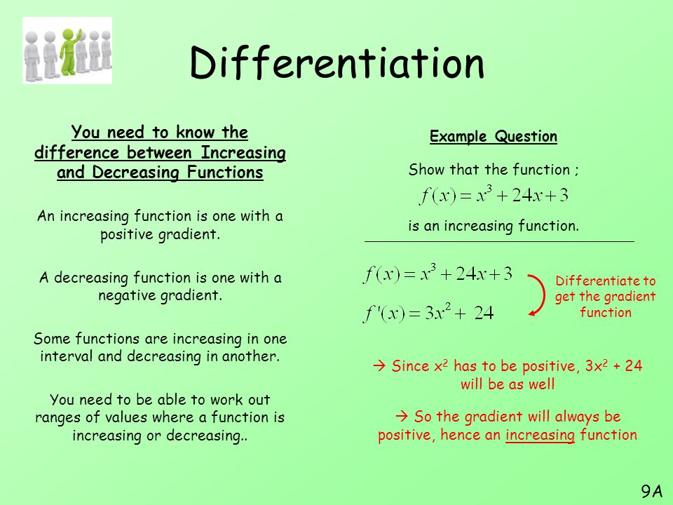 Differentiation You need to know the difference between Increasing and Decreasing Functions. An increasing function is one with a positive gradient.