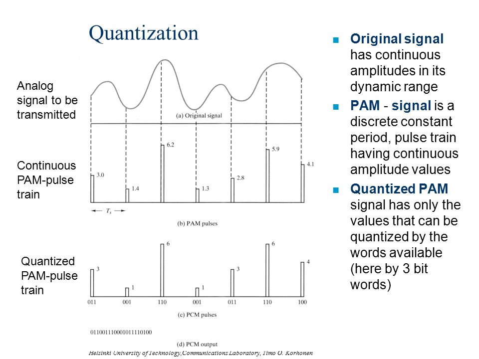 Quantization Original signal has continuous amplitudes in its dynamic range.