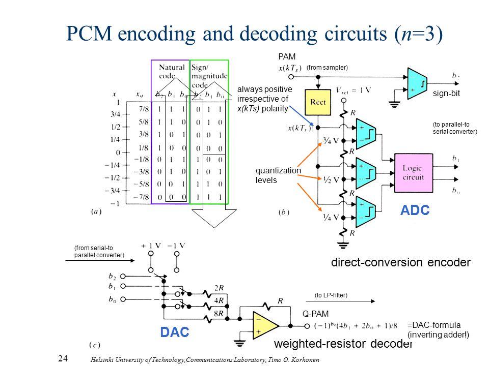 PCM encoding and decoding circuits (n=3)
