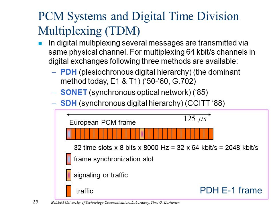 PCM Systems and Digital Time Division Multiplexing (TDM)