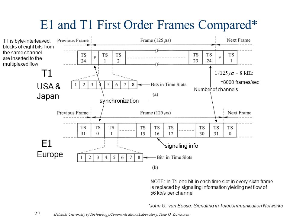 E1 and T1 First Order Frames Compared*