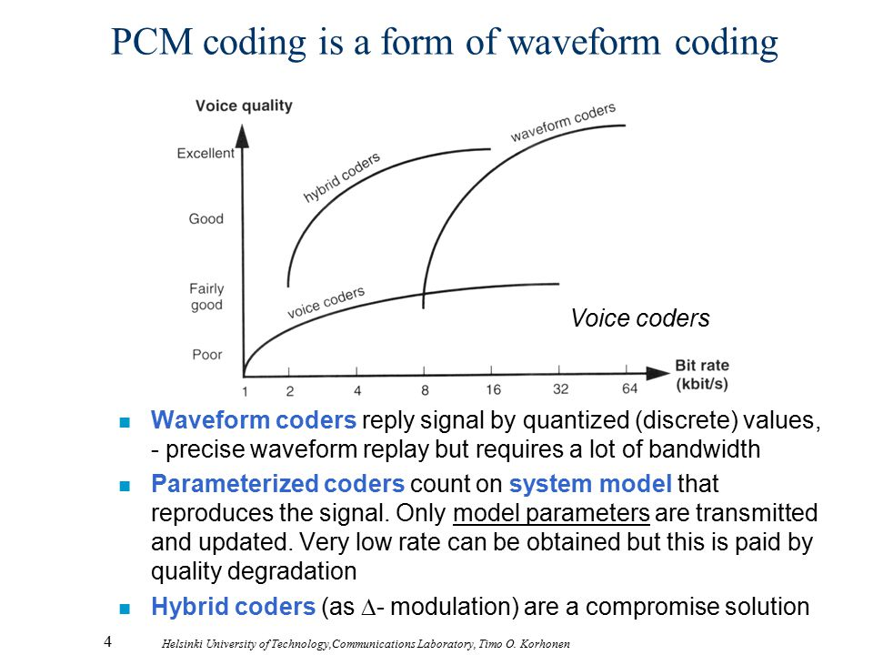 PCM coding is a form of waveform coding
