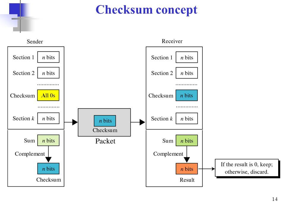 Checksum concept