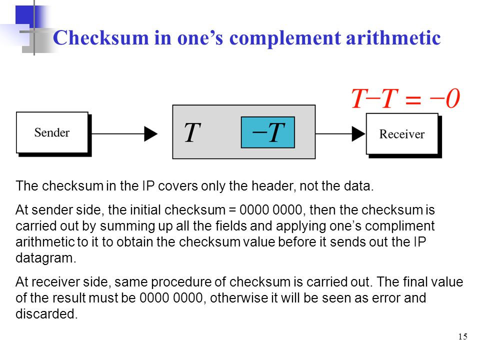 Checksum in one's complement arithmetic