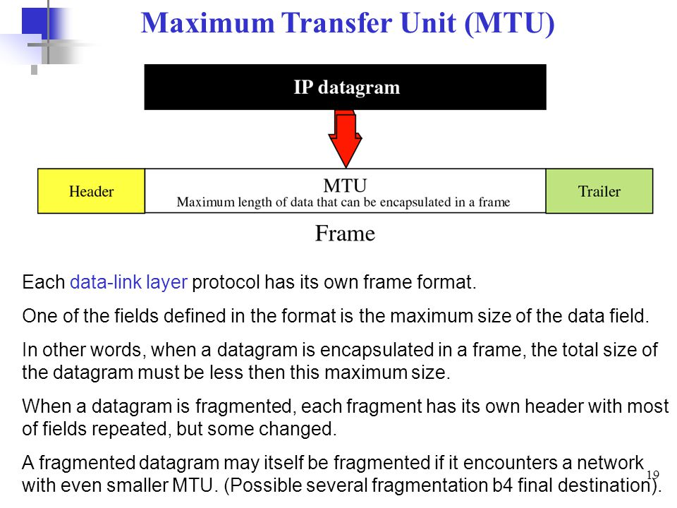 Maximum Transfer Unit (MTU)