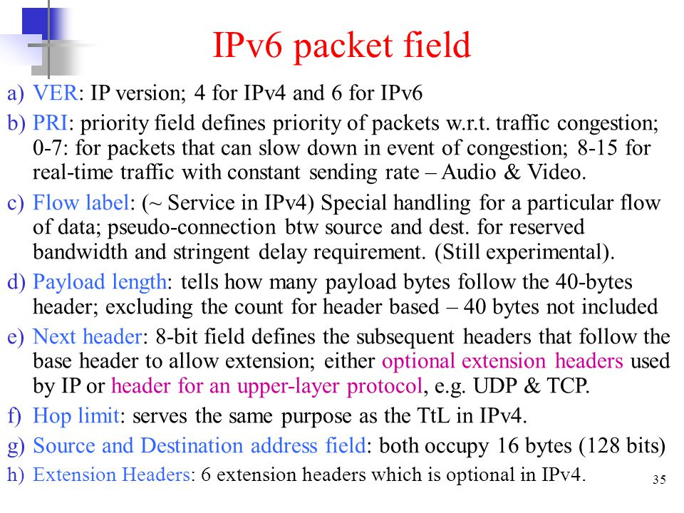 IPv6 packet field VER: IP version; 4 for IPv4 and 6 for IPv6