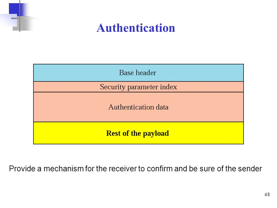 Authentication Provide a mechanism for the receiver to confirm and be sure of the sender