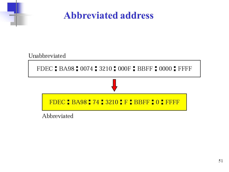 Abbreviated address