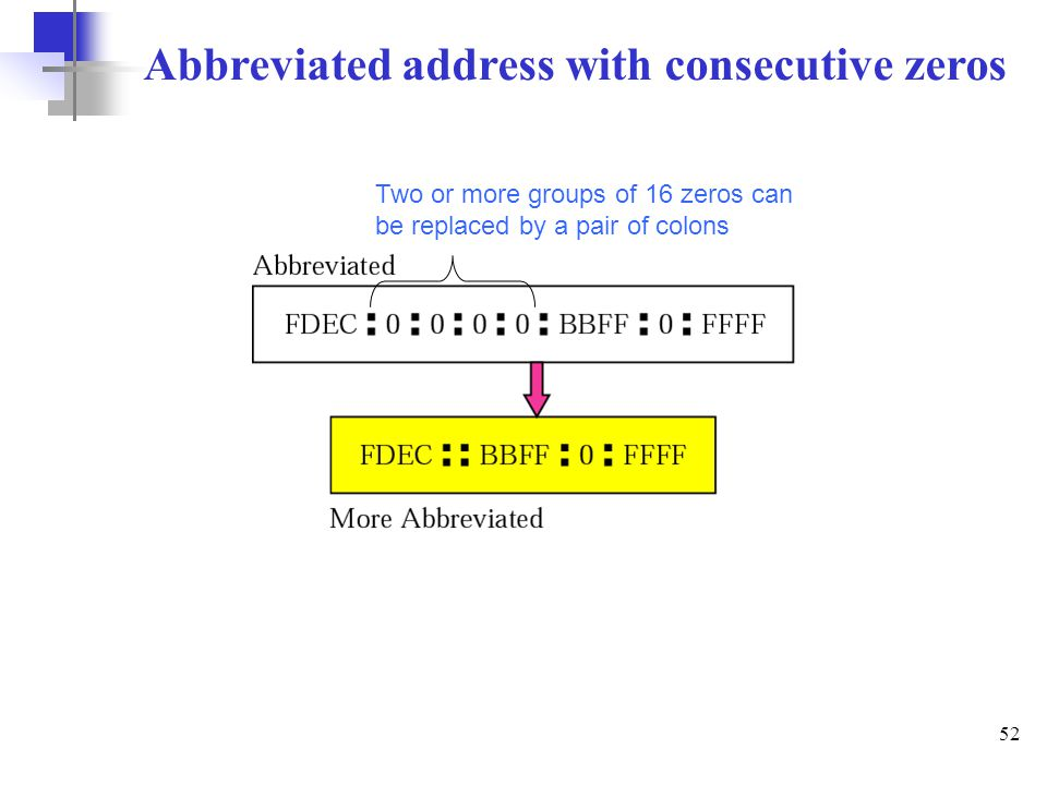 Abbreviated address with consecutive zeros