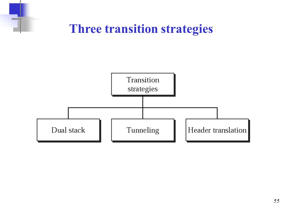 Three transition strategies