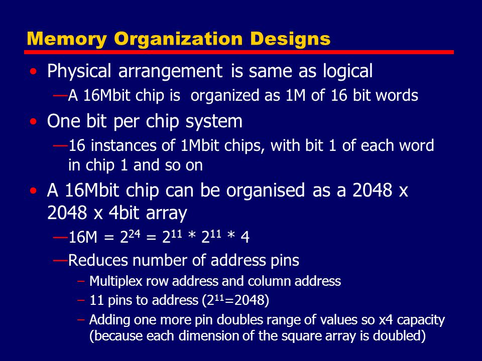 Memory Organization Designs