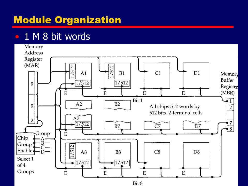Module Organization 1 M 8 bit words